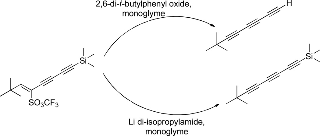 Glymes as Versatile Solvents for Chemical Reactions and Processes ...