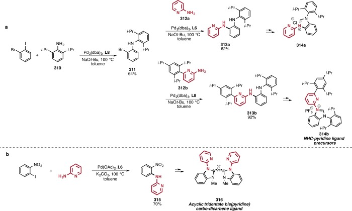 Applications Of Palladium Catalyzed C N Cross Coupling Reactions Abstract Europe Pmc