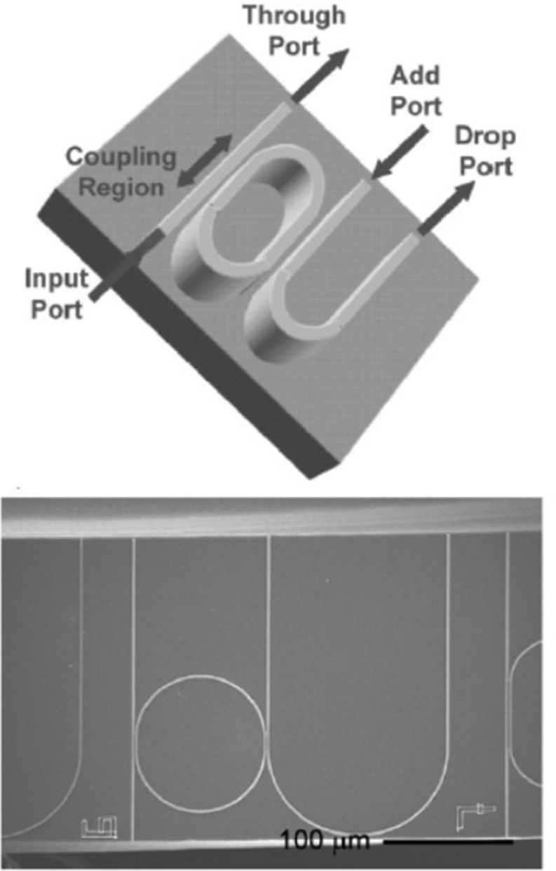 Polymers For 3d Printing And Customized Additive