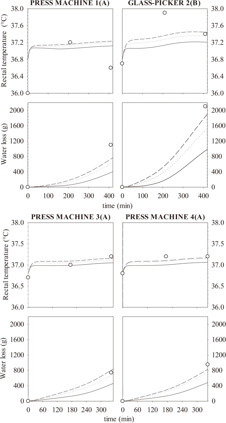 Dynamics Isola Della Scala heat stress assessment in artistic glass units. - abstract